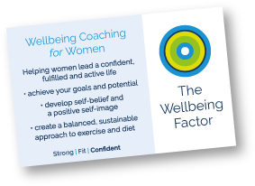 The Wellbeing Factor Business Card